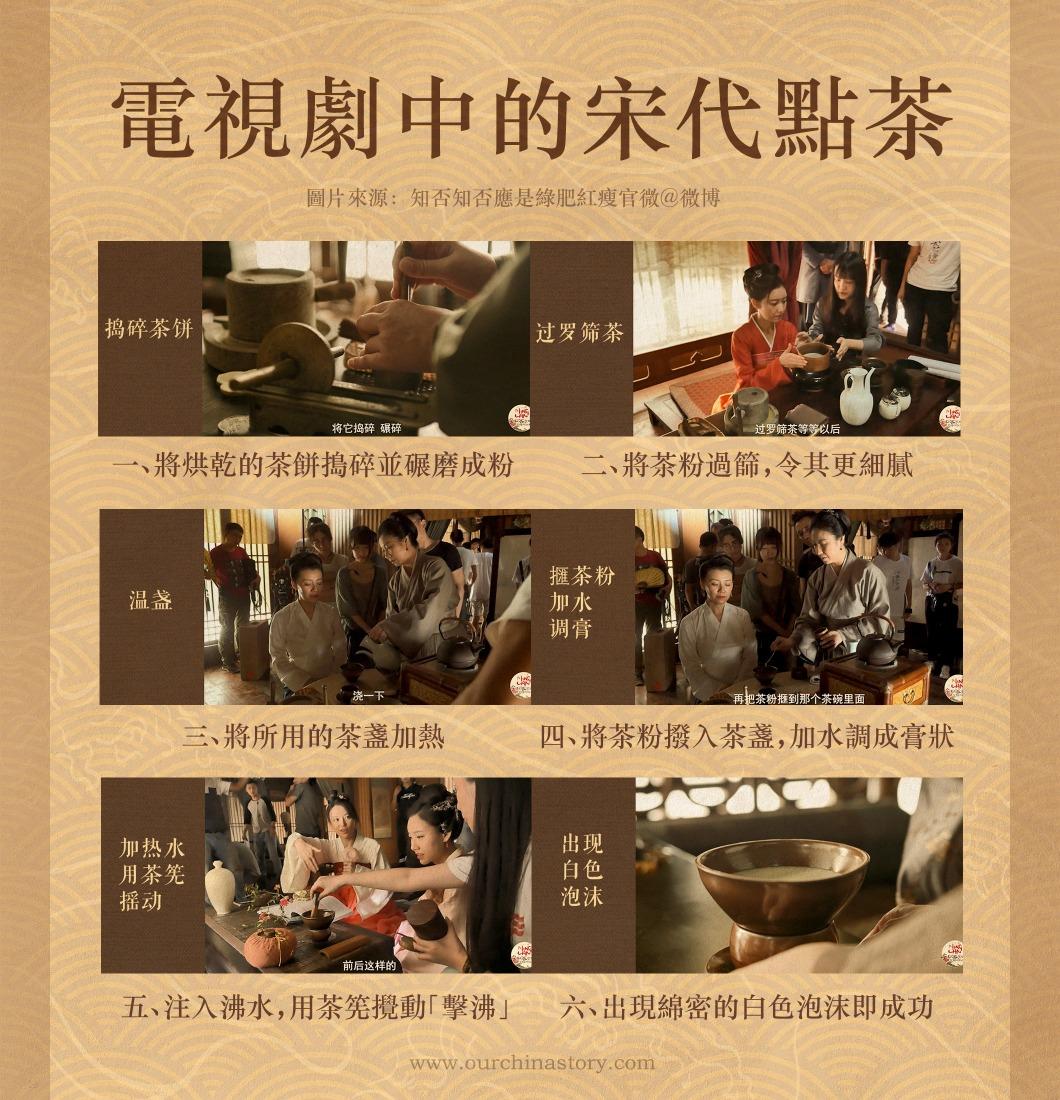 當代中國-文化遺產-知否與點茶建盞