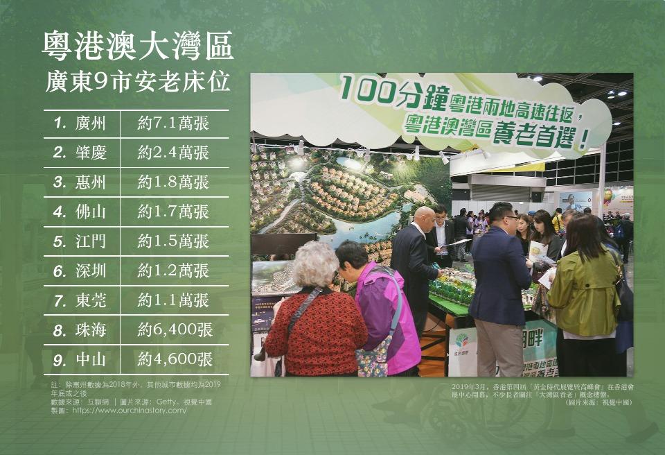 當代中國-數字中國-大灣區廣州安老服務