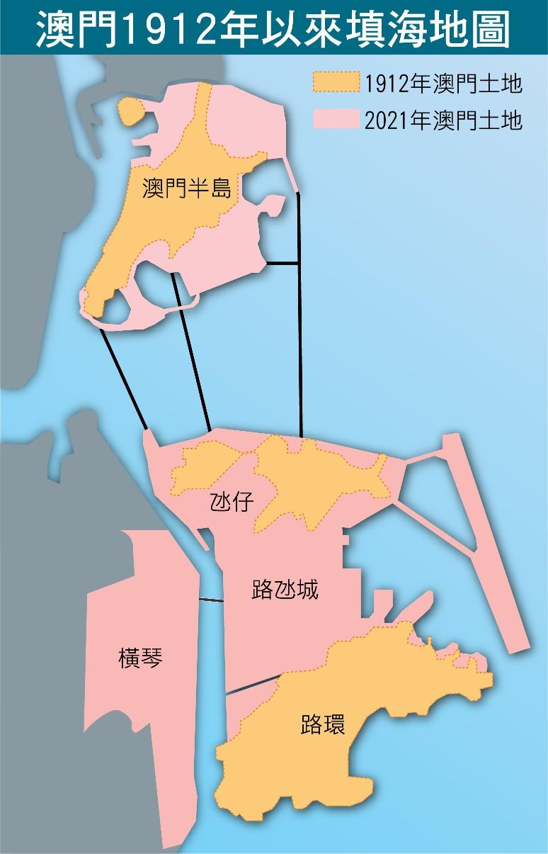 當代中國-粵港澳大灣區-樂活灣區-一小時生活圈-澳門版圖4