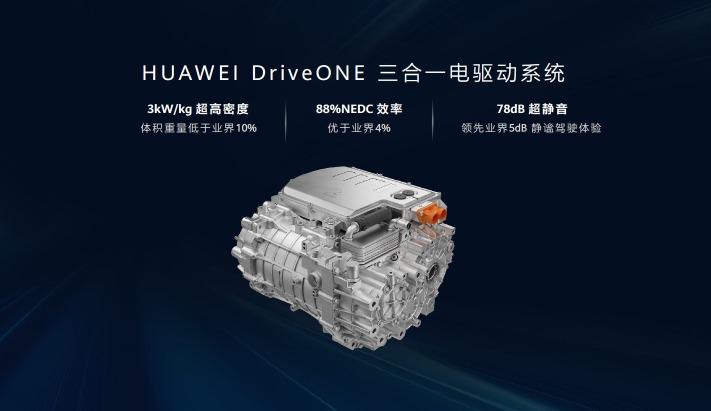 當代中國-中國經濟-華為電動車登場合作生產配置只能互聯系統