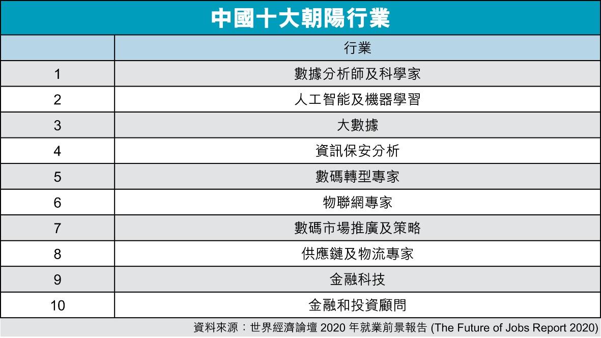 當代中國-粵港澳大灣區-樂活灣區-深圳速度-世界經濟論壇1