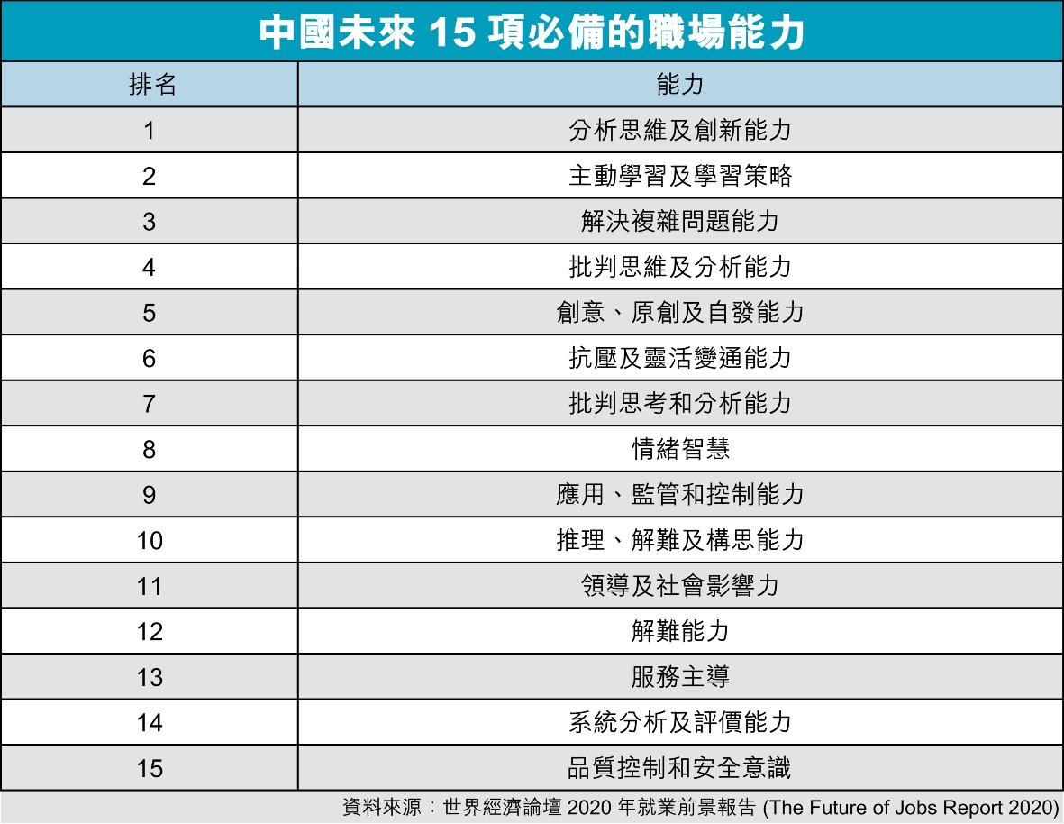 當代中國-粵港澳大灣區-樂活灣區-深圳速度-世界經濟論壇