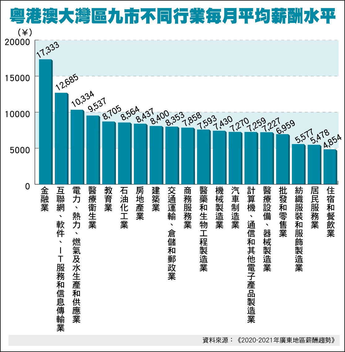 當代中國-粵港澳大灣區-樂活灣區-深圳速度