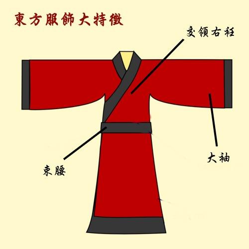 當代中國-中國旅遊-中國文化-漢服-A-1