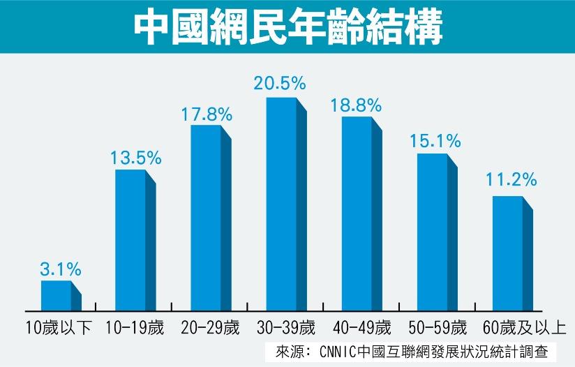 當代中國-中國新聞-網民1
