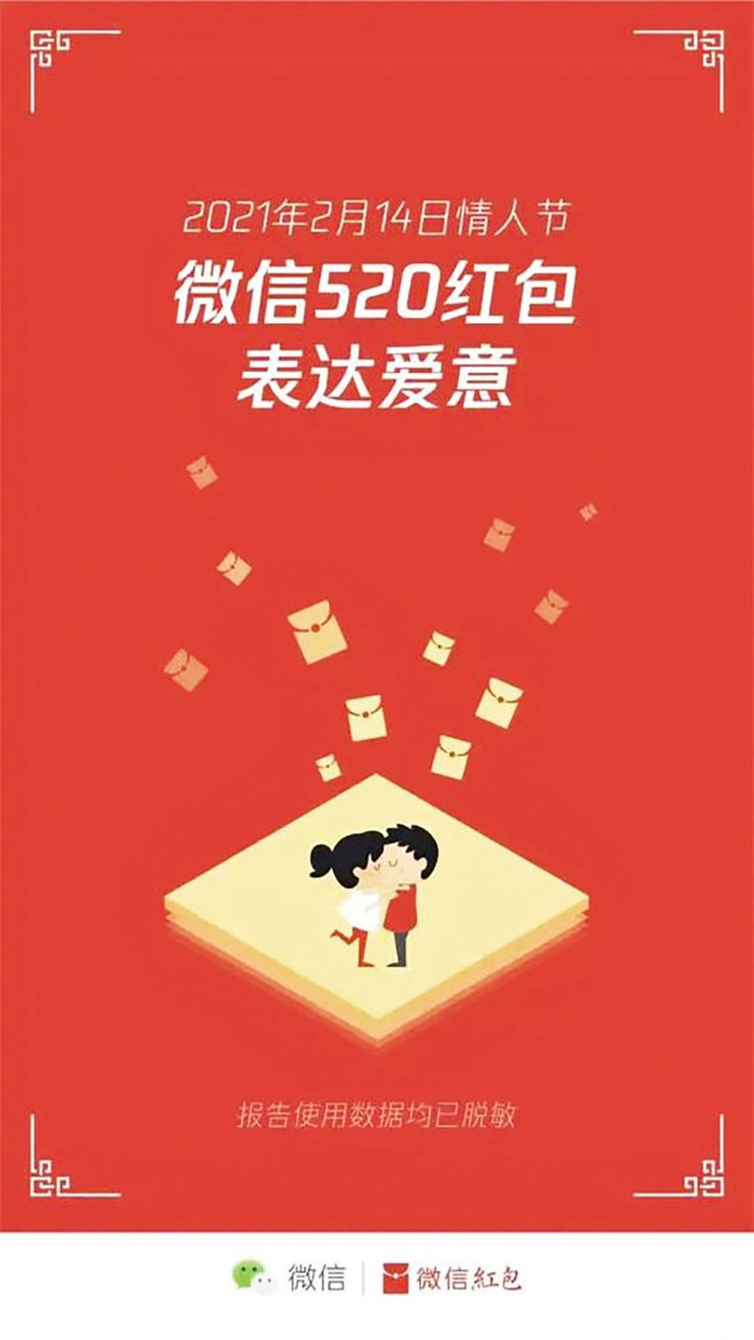 當代中國-中國新聞-520紅包