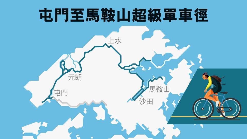 香港超級單車徑可由屯門出發,經天水圍、元朗市中心、南生圍、錦田河畔、新田、古洞、河上鄉、上水、吐露港公路抵達沙田、馬鞍山。